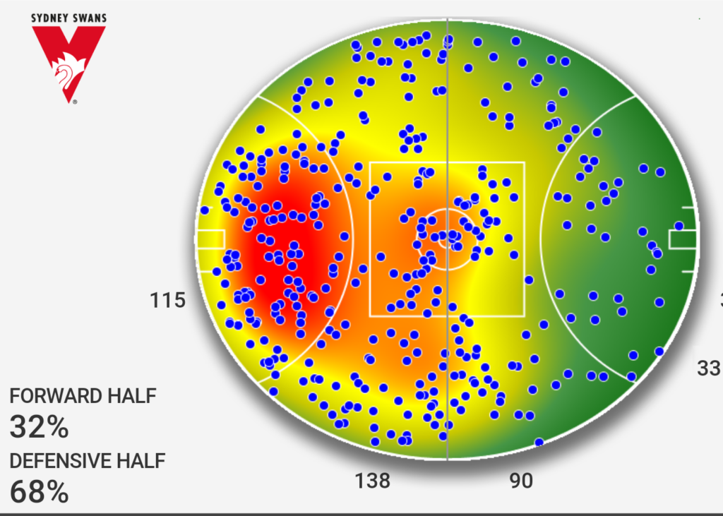 Swans all possession heatmap prelim