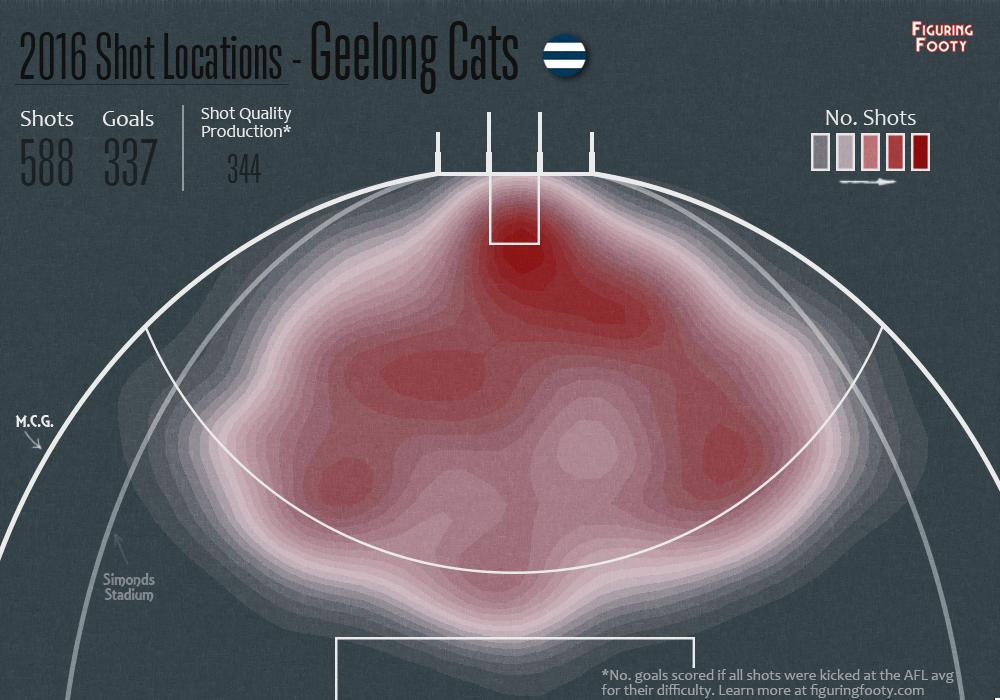 Gee offensive heatmap