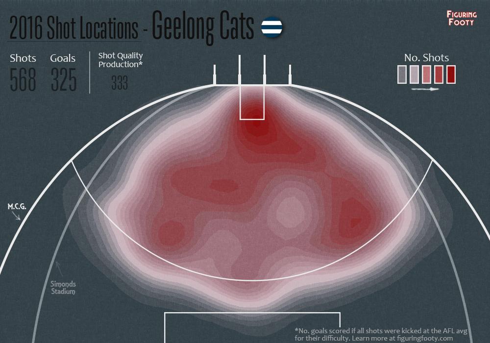 2016 Shot Locations Geelong