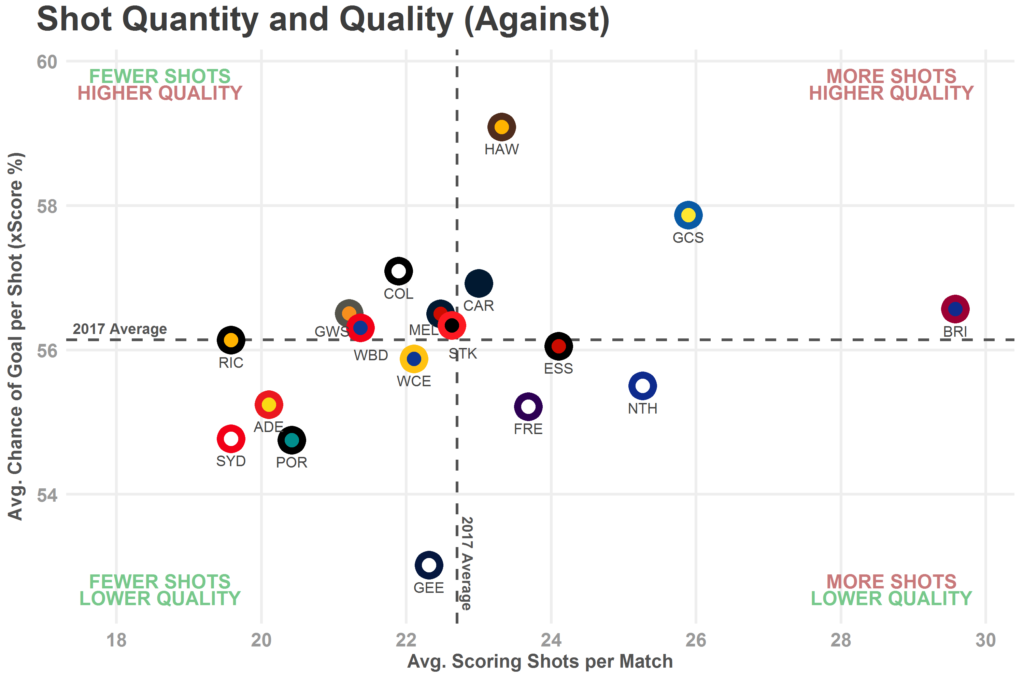 Quantity and Quality Against R20